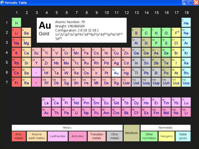 Dr yuzhong shen 39 s serious games - Interactive periodic table game ...